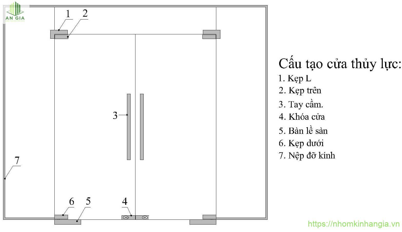 Cấu tạo chi tiết của cửa kính thủy lực 2 cánh
